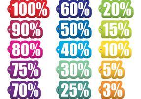 Porcentagem de vetores de etiquetas