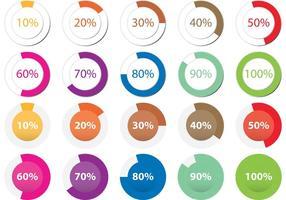 Porcentagem fora dos vetores