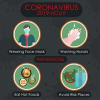 maneiras de prevenir o vírus covid-19