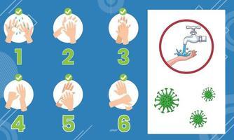 como lavar as mãos infográfico vetor