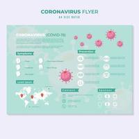 infográfico educacional de coronavírus ou covid-19 em verde