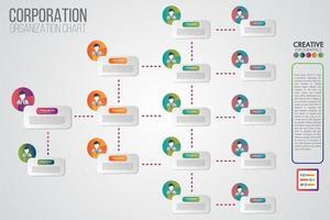 organograma corporativo com ícones de pessoas de negócios. vetor