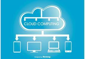 Ilustração do conceito de computação em nuvem vetor