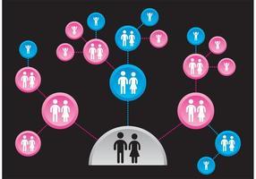 Diagrama hereditário
