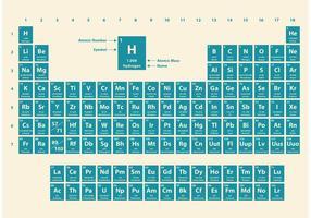 Tabela Periódica Duotone vetor