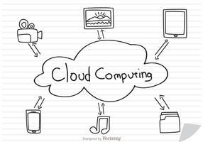 Esboço de conceito de computação em nuvem no vetor de papel
