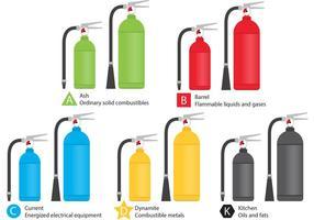 Extintores de vetores de fogo