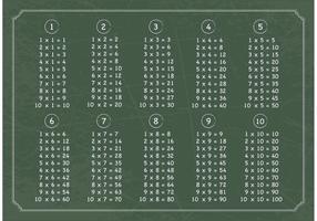 Tabela de multiplicação gratuita no vetor do quadro-negro