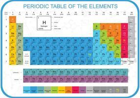 Vector de tabela periódica colorida
