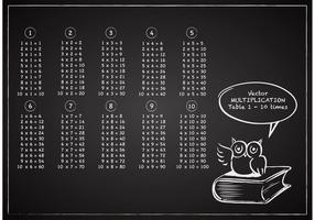 Tabela de multiplicação de vetores grátis e coruja no quadro-negro