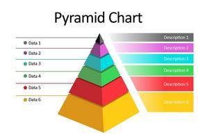 Carta vetorial da pirâmide vetor