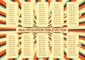 Vector de tabela de multiplicação