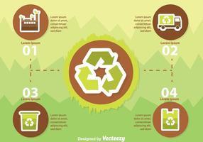 Infografia de Reciclagem vetor