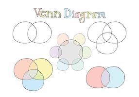 Série de vetores do diagrama Venn grátis