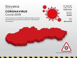 eslováquia afetou o mapa do país de coronavírus vetor