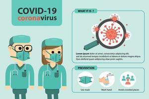 pôster com médicos e dicas de prevenção de coronavírus