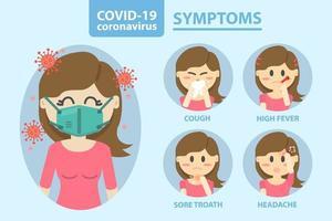 cartaz de coronavírus com mulher de desenho animado, mostrando sintomas