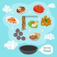 cartaz de comida coreana