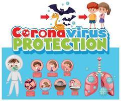 infográfico de vírus corona para crianças
