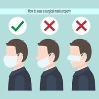 infográfico de posicionamento adequado da máscara vetor