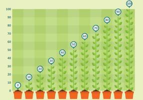 Gráfico planta vetor