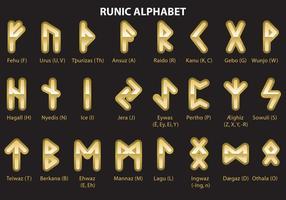 Alfabeto runic dourado