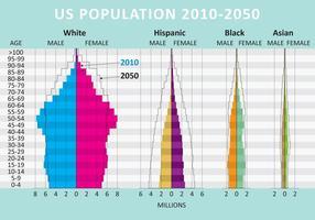 Crescimento da população dos EUA vetor