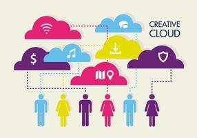 Elementos livres do vetor da nuvem criativa
