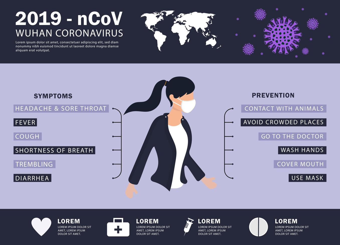 coronavirus covid-19 o 2019-ncov viola infografica vettore