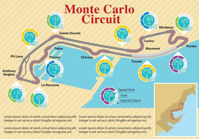 Circuito di Monte Carlo vettore