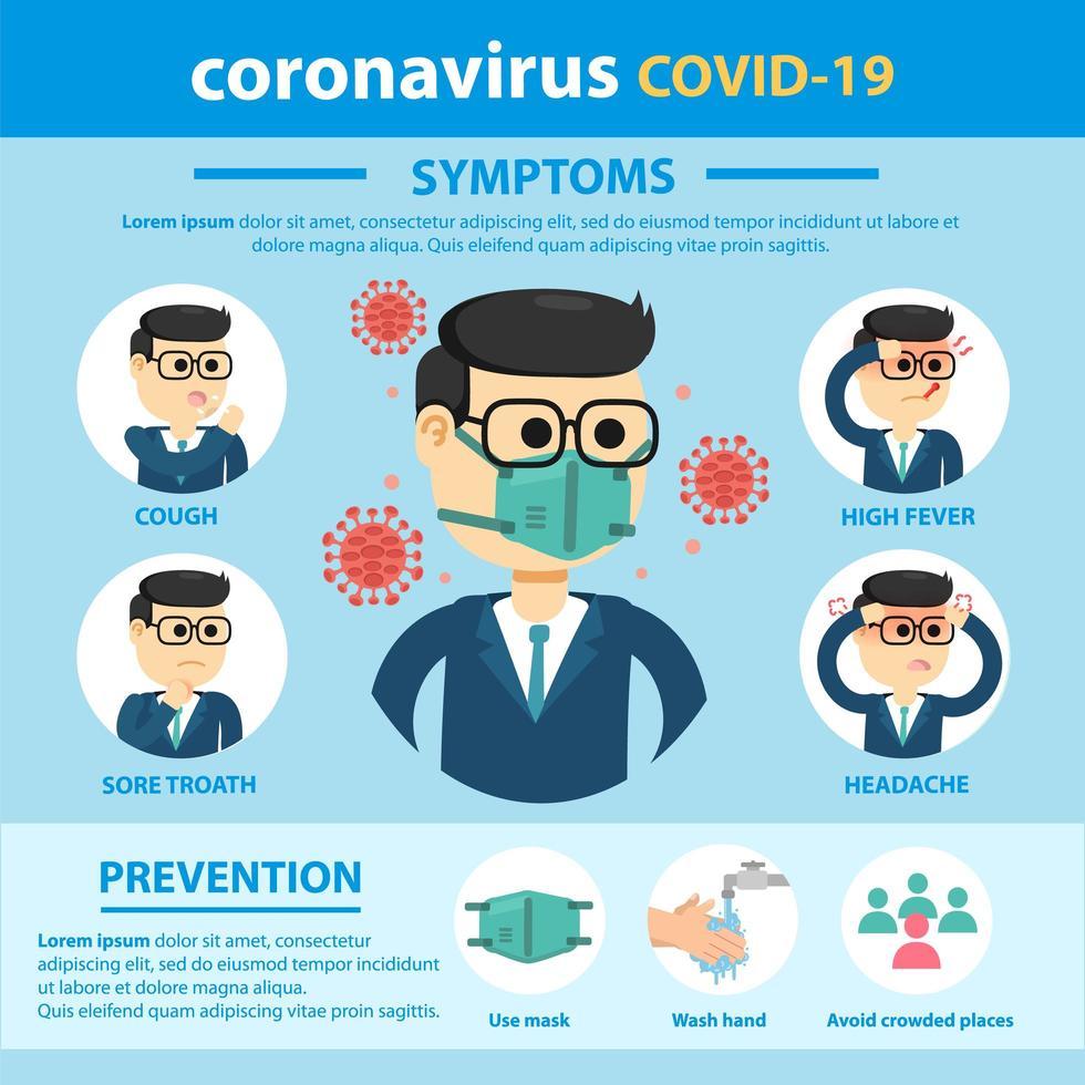 sintomo di coronavirus e prevenzione infografica con uomo del fumetto vettore