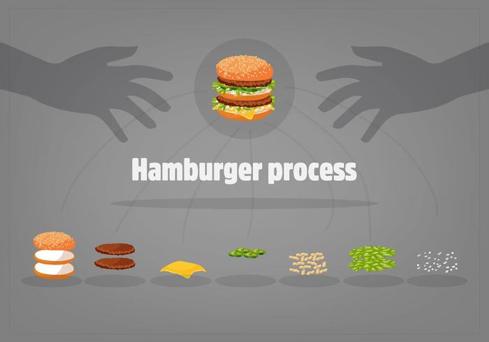 Illustrazione di vettore di processo gratuito di hamburger