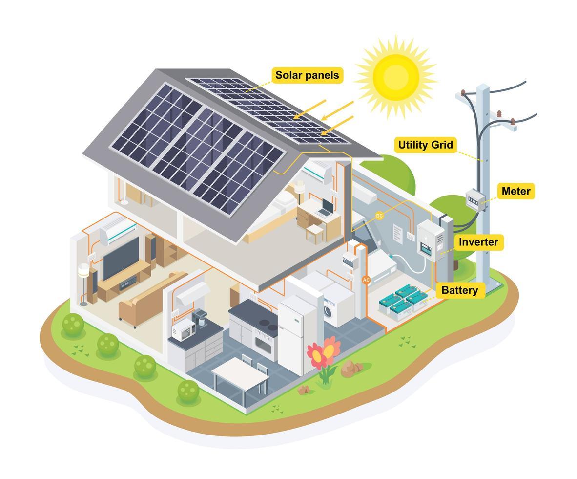 diagramma a celle solari vettore