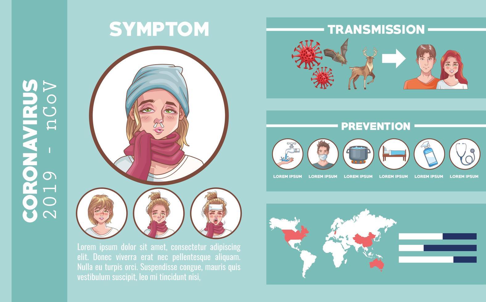 infografica di coronavirus con icone di sintomi e prevenzione vettore