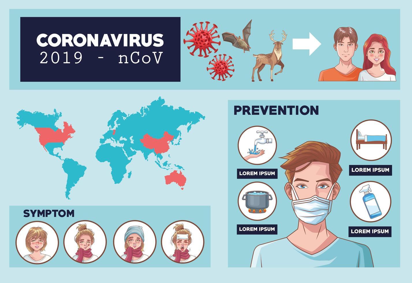 Infografica sul coronavirus ncov 2019 con sintomi e prevenzione vettore
