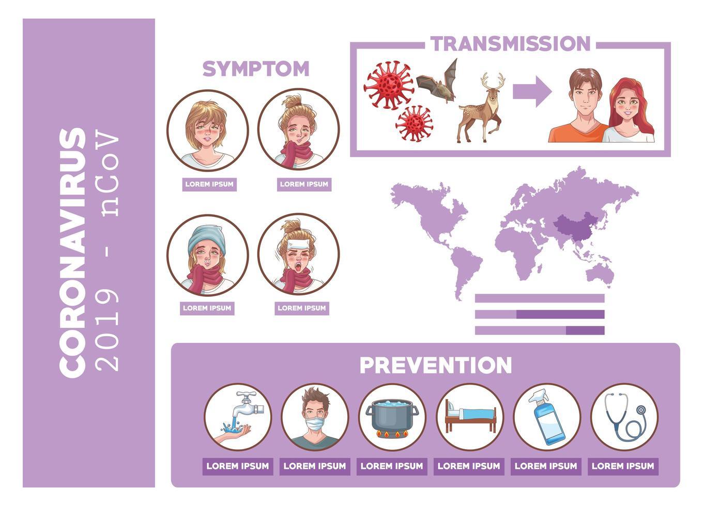 coronavirus 2019 ncov infografica con sintomi e prevenzione vettore