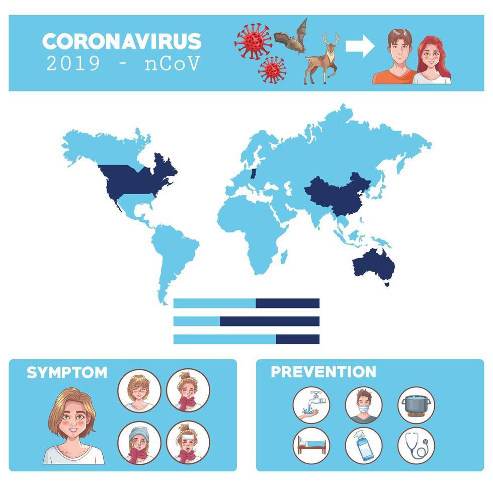 infografica di coronavirus con mappa del mondo vettore