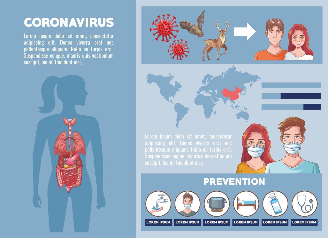 infografica di coronavirus con icone di prevenzione vettore
