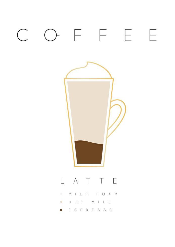 poster lettering caffè latte con ricetta bianco vettore