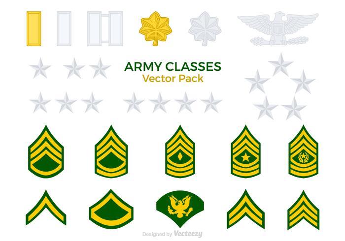 Pacchetto di classi di esercito vettore
