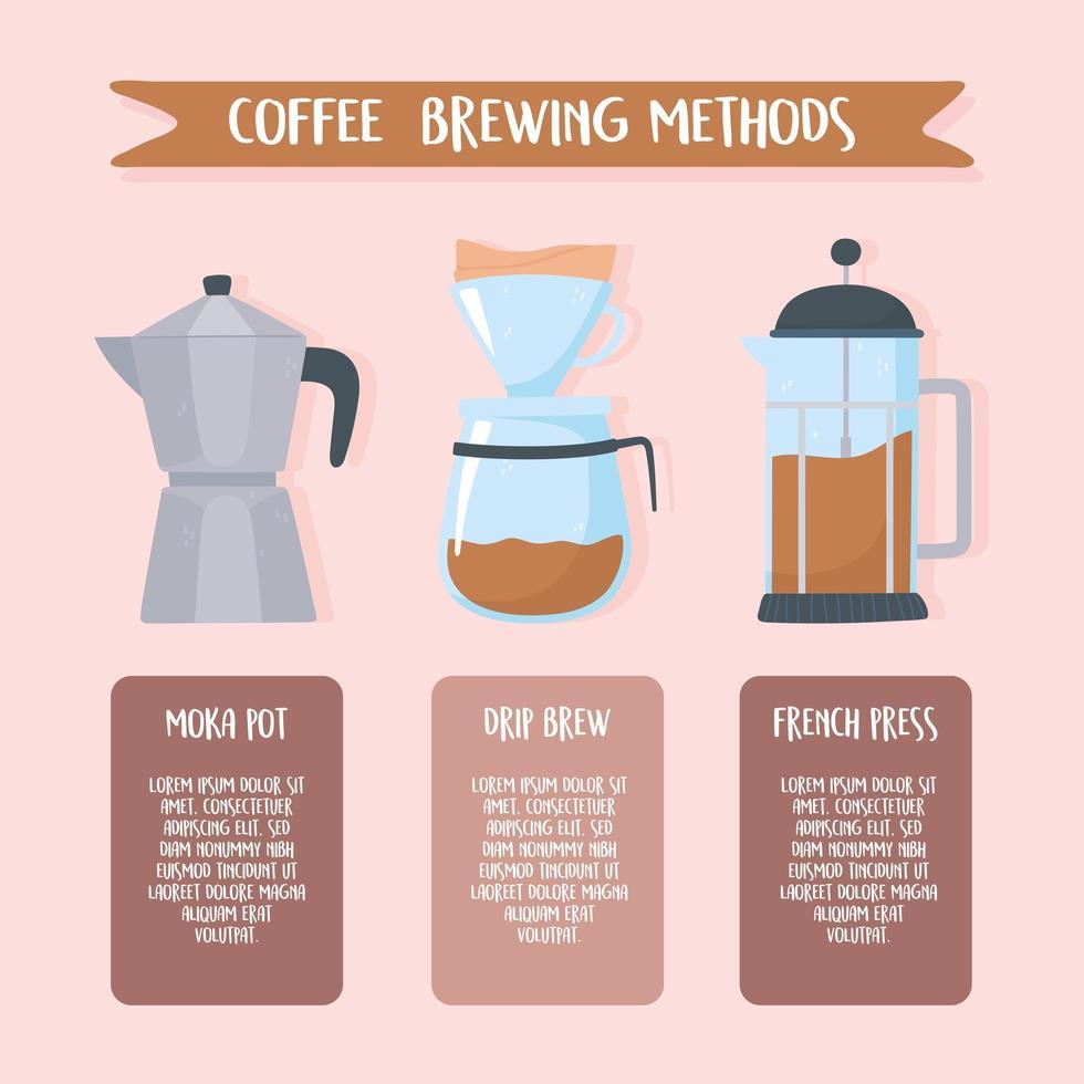 modello di banner infografica metodi di preparazione del caffè vettore
