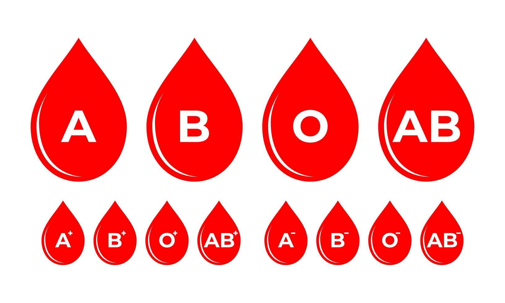 gruppo sanguigno completo di rh vettore