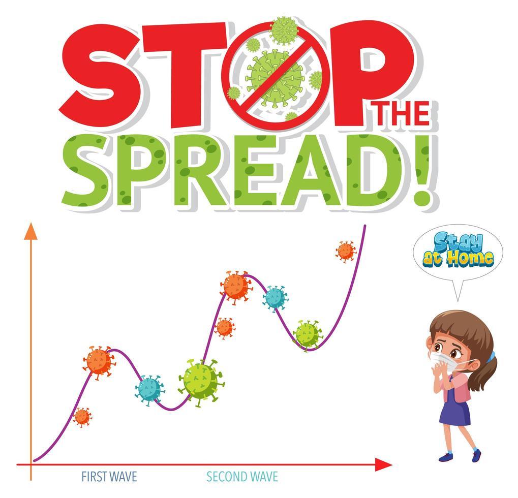 smetti di diffondere il coronavirus con il grafico della seconda ondata vettore