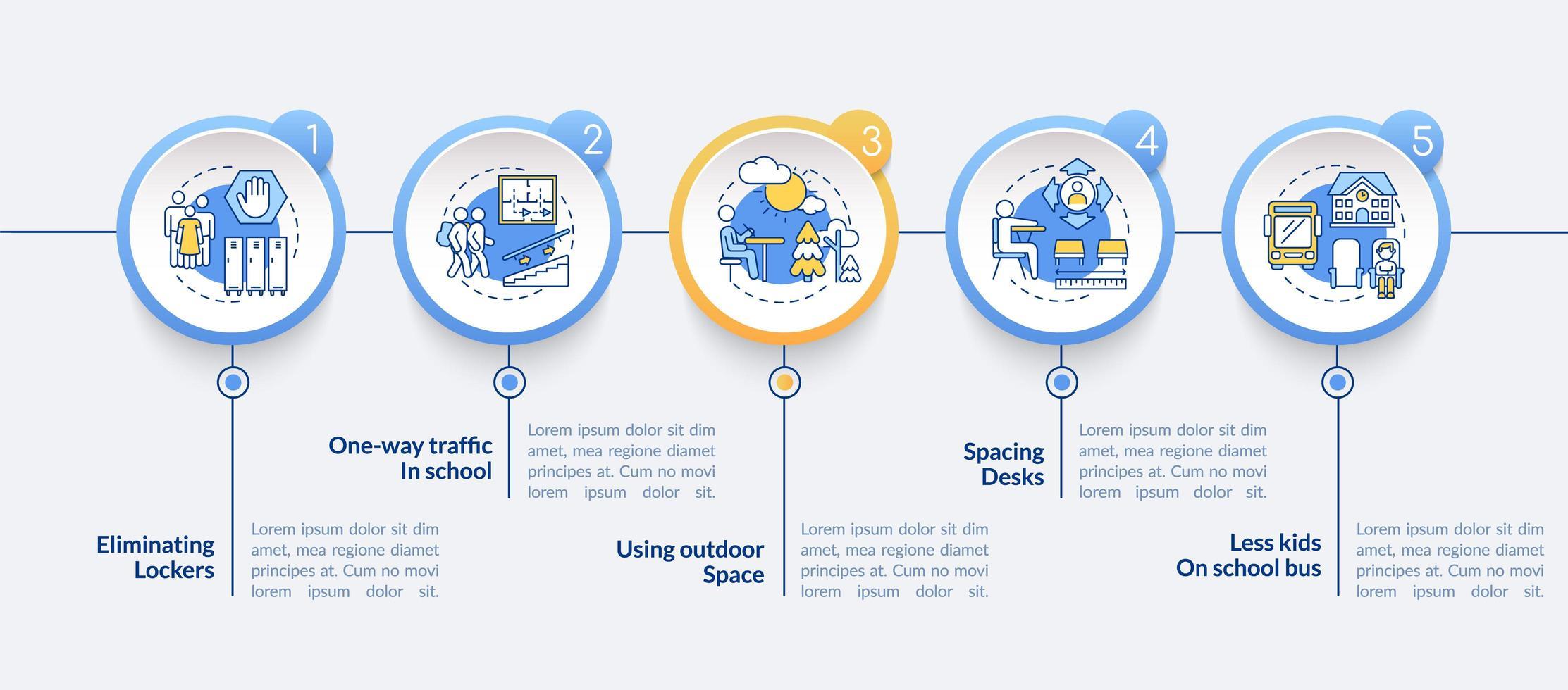 modello di infografica precauzioni scuola covid vettore