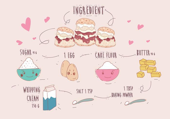 scone ingrediente vettoriale
