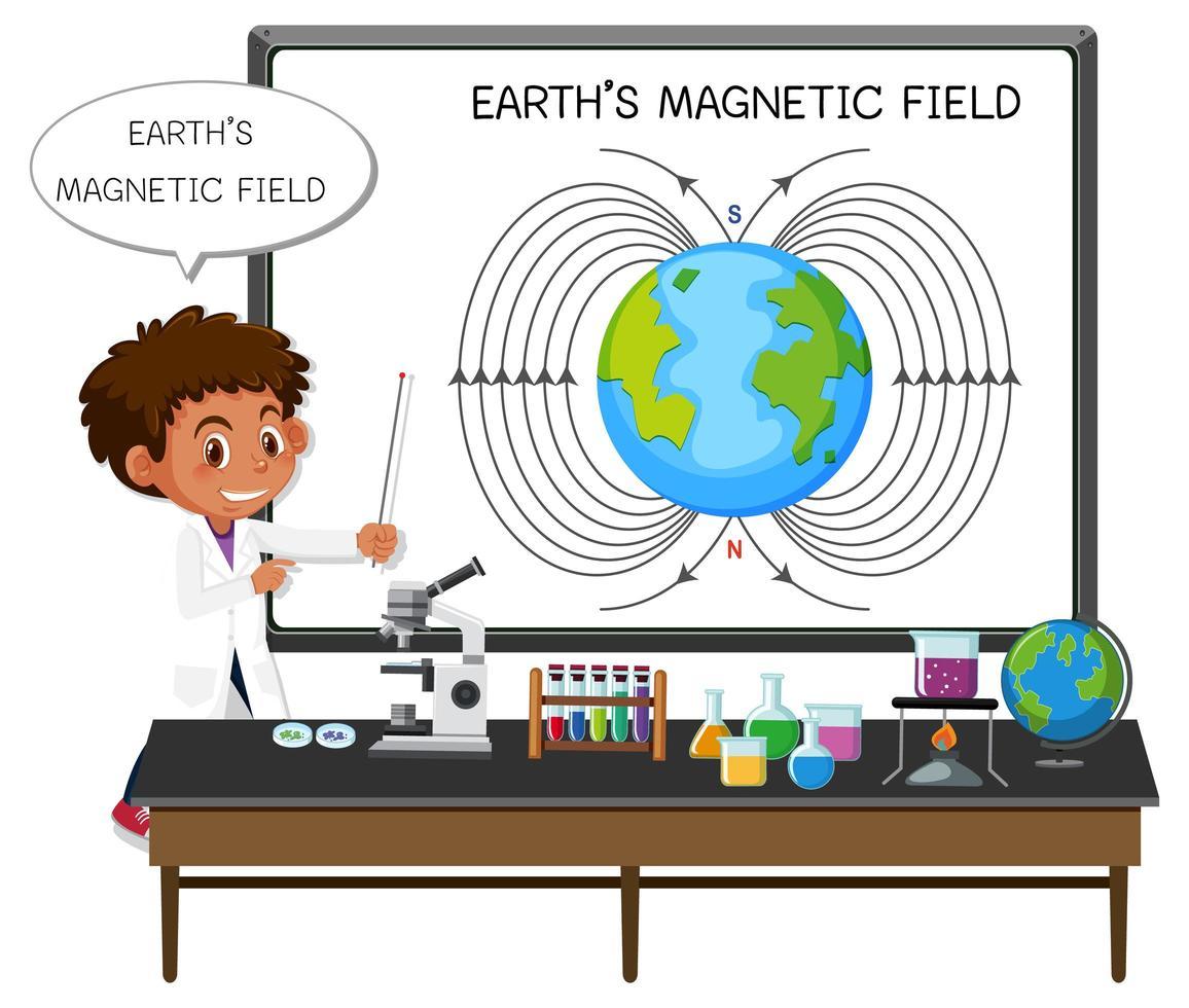giovane scienziato che spiega il campo magnetico terrestre vettore
