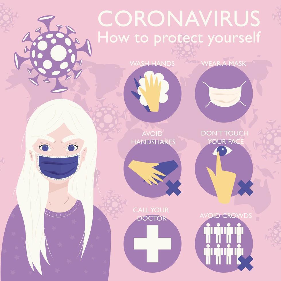infografica per il coronavirus 2019-ncov vettore