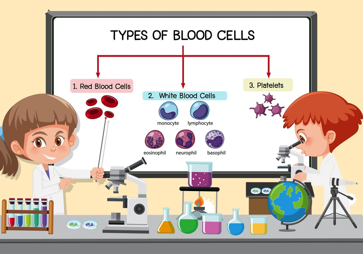 giovane scienziato che spiega i tipi di cellule del sangue davanti a una tavola in laboratorio vettore