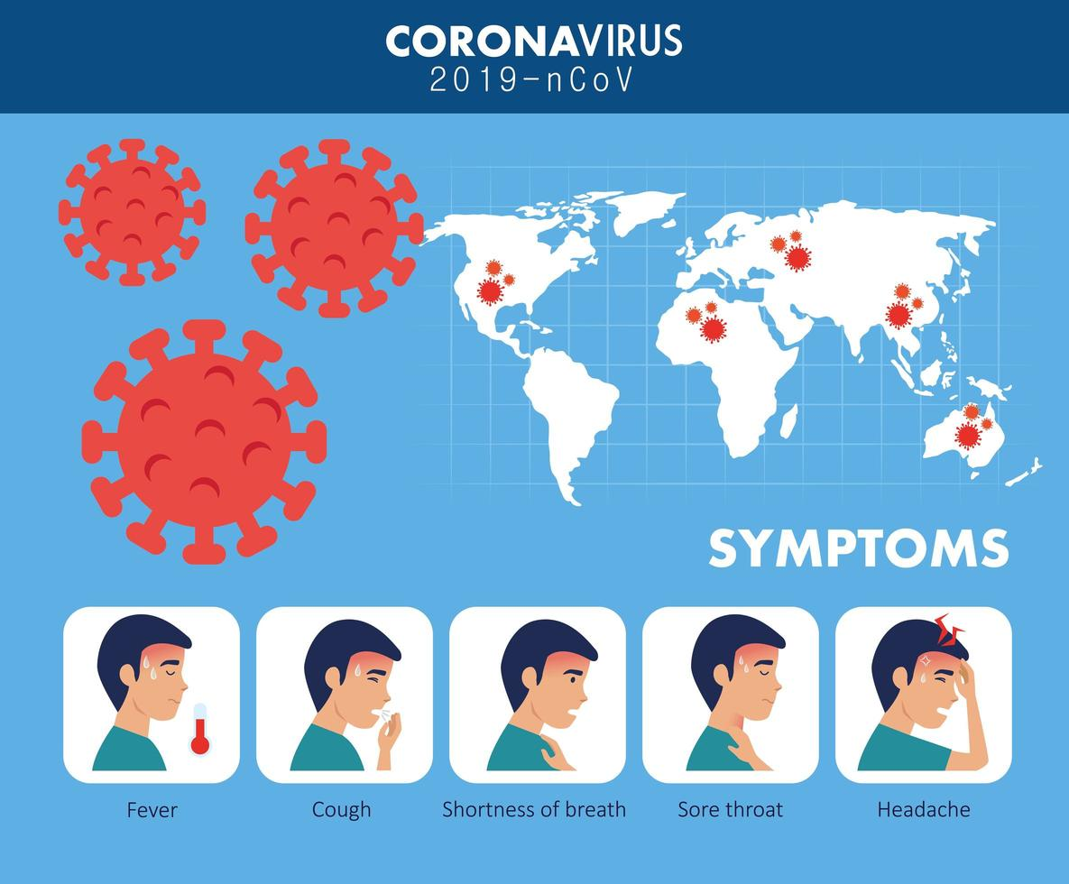 banner dei sintomi del coronavirus con mappa del mondo vettore