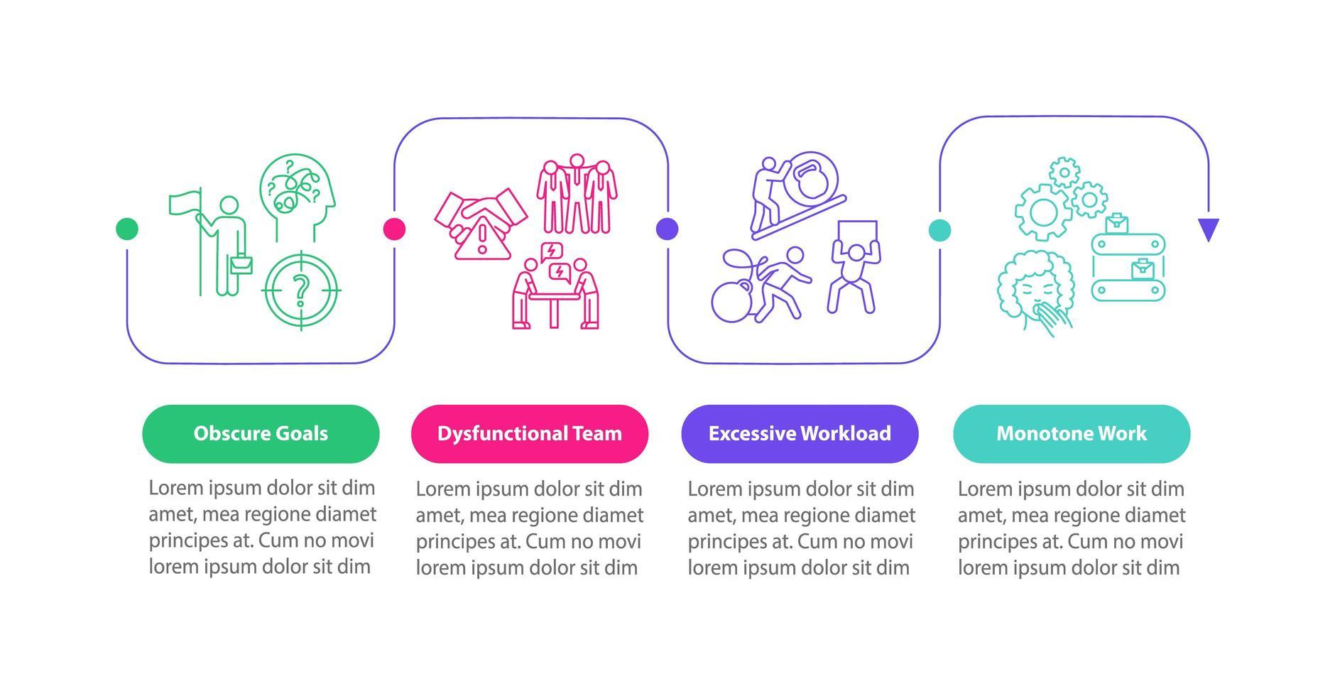 burnout provoca modello di infografica vettoriale. elementi di design della presentazione del team disfunzionali. vettore
